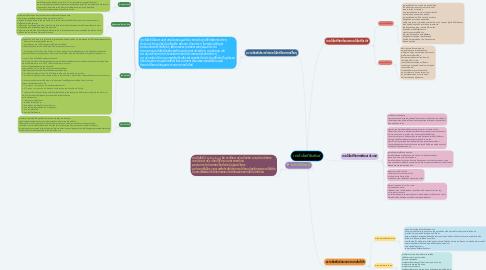 Mind Map: เทคโนโลยีสัมพันธ์