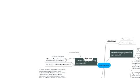 Mind Map: Аудармашы