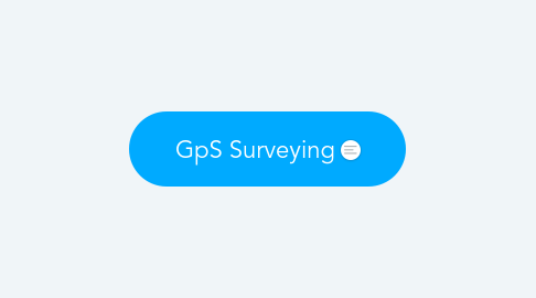 Mind Map: GpS Surveying