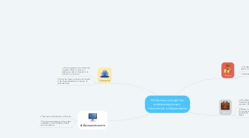 Mind Map: Мобильные средства  информационных  технологий в образовании