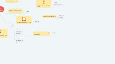 Mind Map: Решение творческих задач