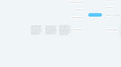 Mind Map: Вода та її властивості