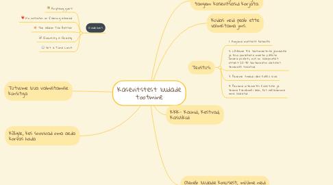 Mind Map: Kasevitstest luudade tootmine