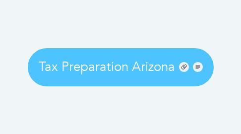 Mind Map: Tax Preparation Arizona