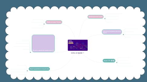 Mind Map: ночь в музее