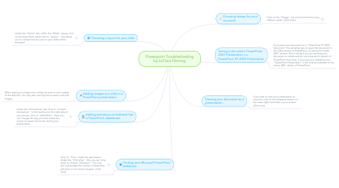 Mind Map: Powerpoint Troubleshooting by:LaTasia Fleming