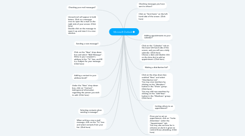 Mind Map: Microsoft Outlook
