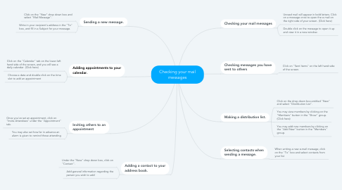 Mind Map: Checking your mail messages
