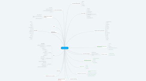 Mind Map: good teacher
