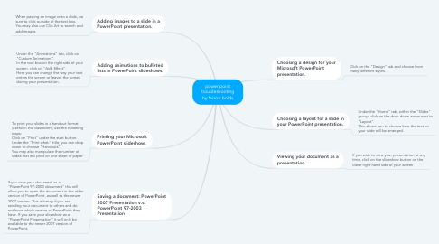 Mind Map: power point troubleshooting by faizon bolds