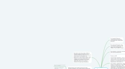 Mind Map: Схема продажи ассистентов в холодную