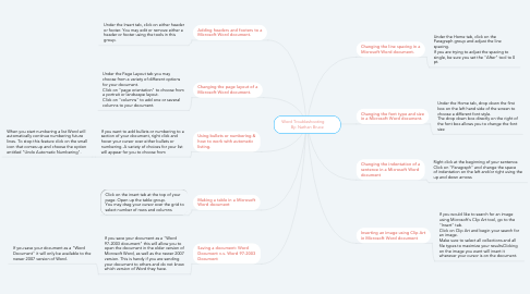 Mind Map: Word Troubleshooting        By: Nathan Bruce