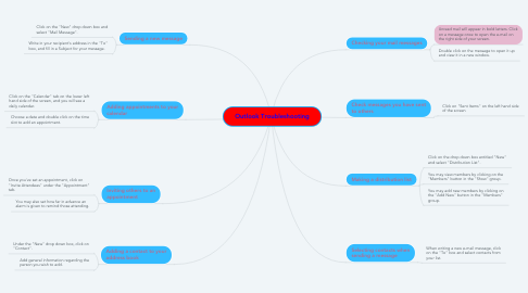 Mind Map: Outlook Troubleshooting