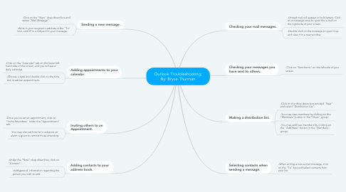 Mind Map: Outlook Troubleshooting; By: Bryce Thurman