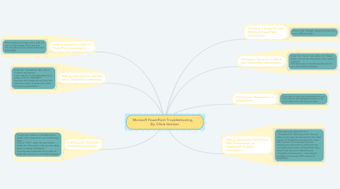Mind Map: Microsoft PowerPoint Troubleshooting      By: Olivia Harrison