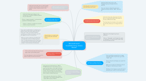 Mind Map: Microsoft word troubleshooting Jessica Reeder
