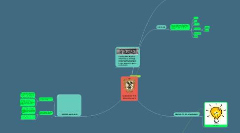 Mind Map: GUILDS OF THE RENAISSANCE