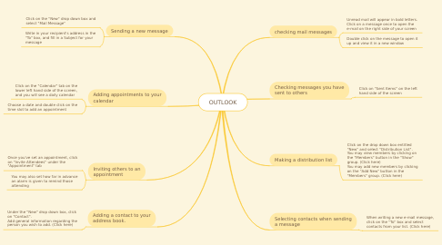 Mind Map: OUTLOOK