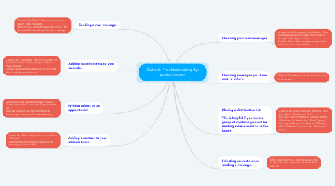 Mind Map: Outlook Troubleshooting By: Ansley Deaton