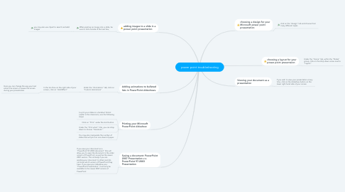 Mind Map: power point troubleshooting