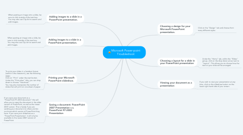 Mind Map: Microsoft Power-point Troubleshoot