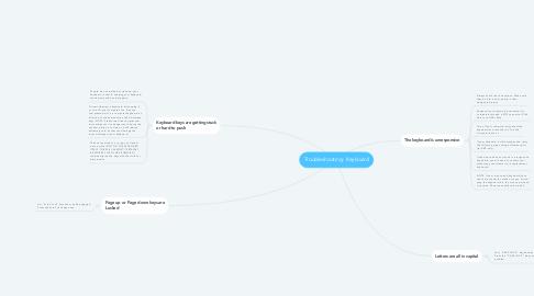 Mind Map: Troubleshooting: Keyboard
