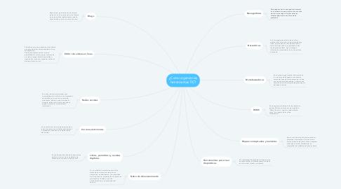 Mind Map: ¿Como organizo las herramientas TIC?