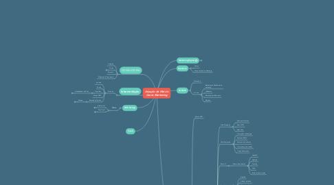 Mind Map: Atuação da Márcio Canto Marketing