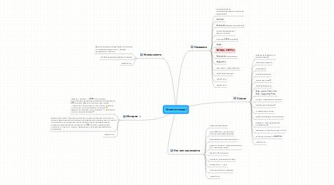 Mind Map: Синяя команда)