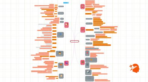 Mind Map: 09_Carl_Gustav_Jung