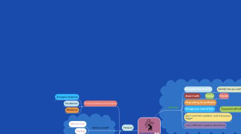 Mind Map: Overthinking