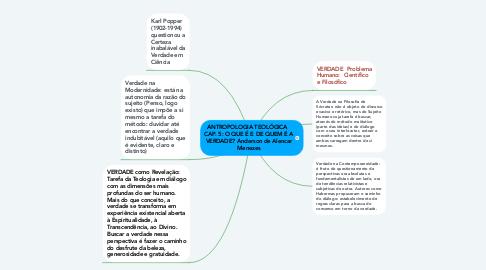 Mind Map: ANTROPOLOGIA TEOLÓGICA   CAP. 5: O QUE É E DE QUEM É A VERDADE? Anderson de Alencar Menezes