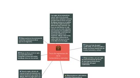 Mind Map: Trazo de segmentos de recta  horizontales y vericales