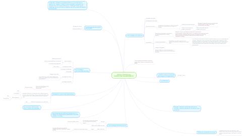 Mind Map: Options Stratégiques MARKETING MANAGEMENT