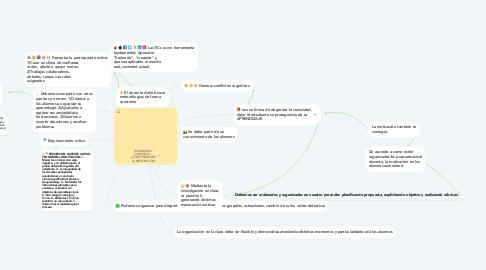 Mind Map: MOTIVACIÓN Y CURIOSIDAD:   ¿CÓMO PROMOVER LA PARTICIPACIÓN?