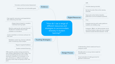 """Mind Map: """"How do I use a range of different resources and strategies to accommodate diversity in student learning?"""""""