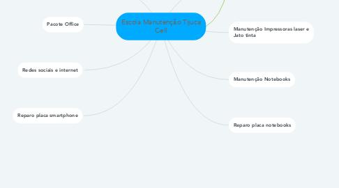 Mind Map: Escola Manutenção Tijuca Cell