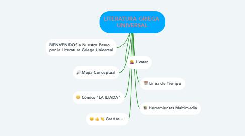 Mind Map: LITERATURA GRIEGA  UNIVERSAL