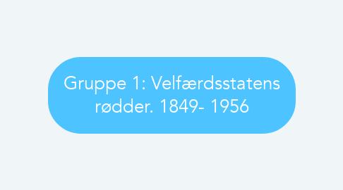 Mind Map: Gruppe 1: Velfærdsstatens rødder. 1849- 1956