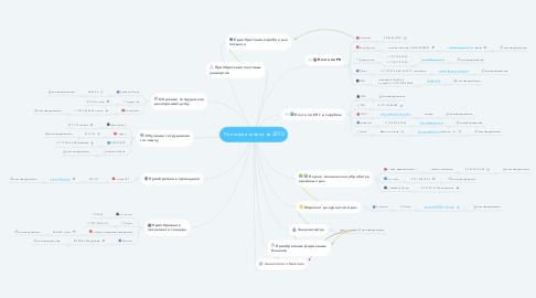 Mind Map: Плановая заявка на 2018