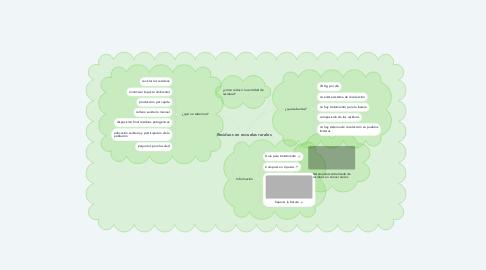 Mind Map: Residuos en escuelas rurales
