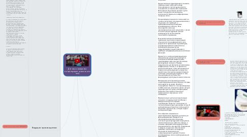 Mind Map: Датчики измерения концентрации углекислого газа