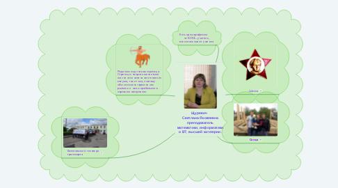 Mind Map: Щуревич   Светлана Яковлевна преподаватель математики, информатики и ВТ; высшей категории.