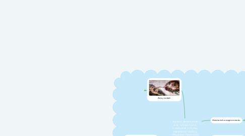 Mind Map: Historia de seis ideas Arte, belleza, forma, creatividad, mímesis, experiencia estética. -Wladislaw Tatarkiewicz CAPÍTULOS NOVENO Y DÉCIMO.