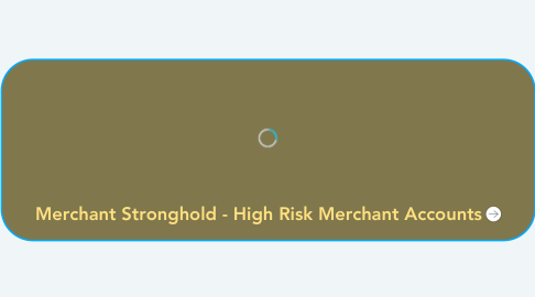 Mind Map: Merchant Stronghold - High Risk Merchant Accounts