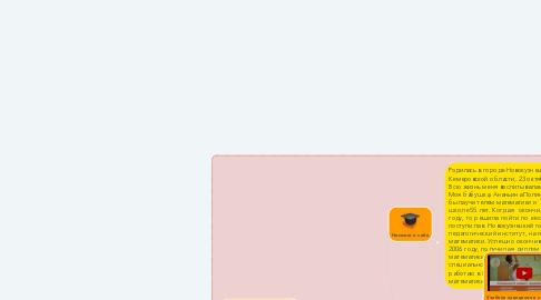 Mind Map: Визитная карточка Ерофеевой Екатерины Леонидовны