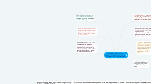 Mind Map: CARACTERÍSTICAS DEL TRABAJO COLABORATIVO