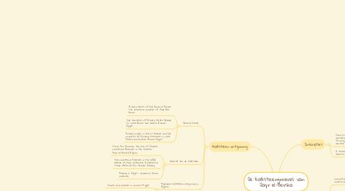 Mind Map: De kalksteengroeves van Dayr el-Bersha