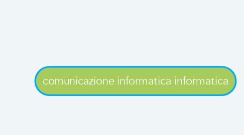 Mind Map: comunicazione informatica informatica