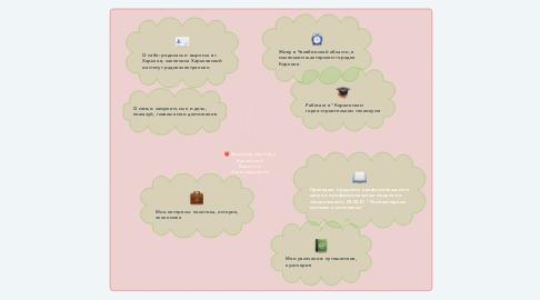 Mind Map: Визитная карточка Калининой Виолетты Александровны